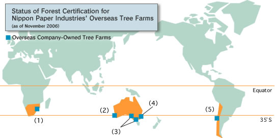 Status of Forest Certification for Nippon Paper Industries' Overseas Tree Farms (as of November 2006)