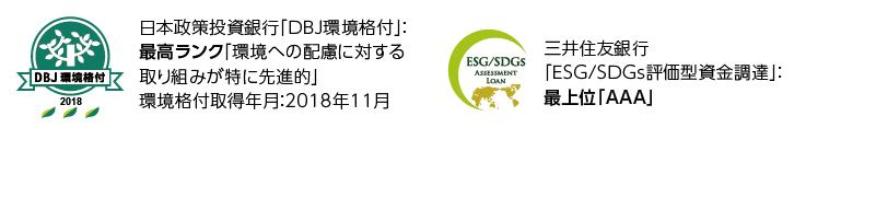 持続的発展に寄与する 3 つのサイクル